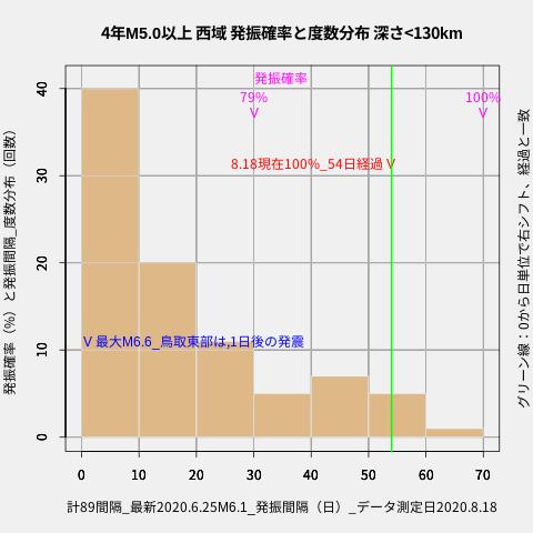 f:id:yoshihide-sugiura:20200820003838p:plain