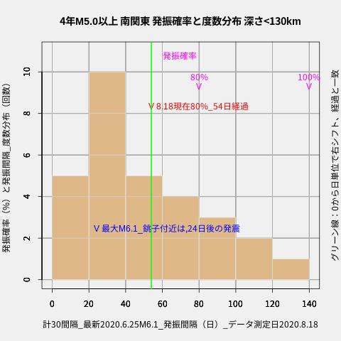 f:id:yoshihide-sugiura:20200820003900p:plain