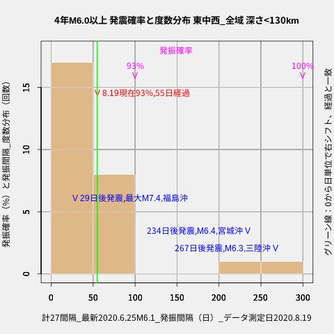 f:id:yoshihide-sugiura:20200821010722p:plain
