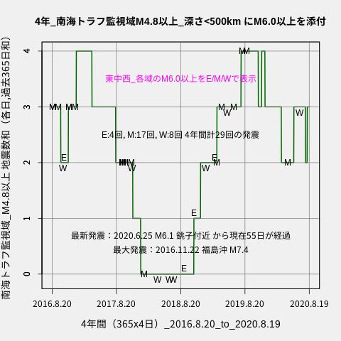 f:id:yoshihide-sugiura:20200821010803p:plain