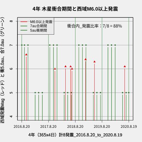 f:id:yoshihide-sugiura:20200821010830p:plain