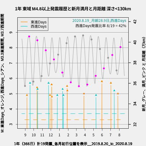 f:id:yoshihide-sugiura:20200821010850p:plain