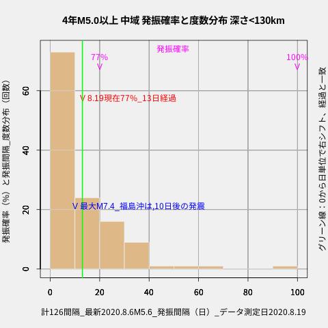 f:id:yoshihide-sugiura:20200821010948p:plain