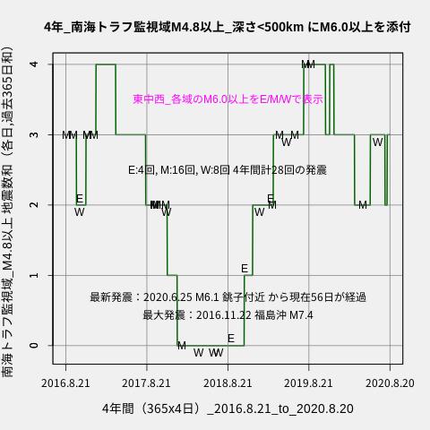 f:id:yoshihide-sugiura:20200822034004p:plain