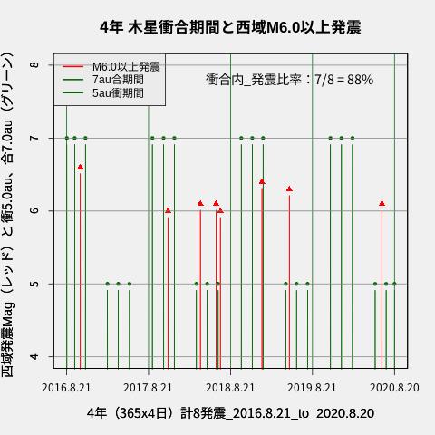 f:id:yoshihide-sugiura:20200822034059p:plain