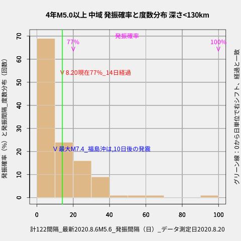 f:id:yoshihide-sugiura:20200822034233p:plain