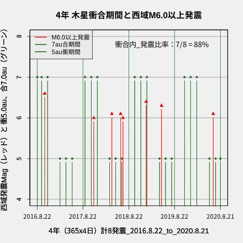 f:id:yoshihide-sugiura:20200823020503p:plain