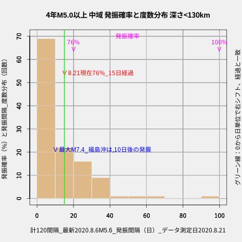 f:id:yoshihide-sugiura:20200823020601p:plain