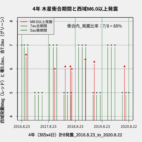 f:id:yoshihide-sugiura:20200824033152p:plain