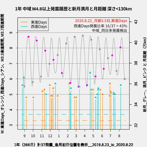 f:id:yoshihide-sugiura:20200824033247p:plain