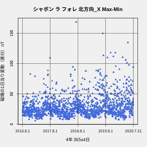 f:id:yoshihide-sugiura:20200825013914p:plain