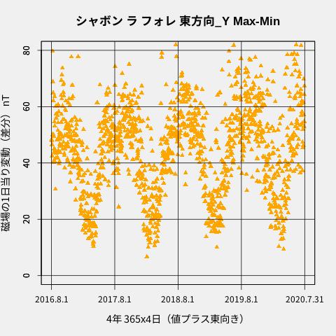 f:id:yoshihide-sugiura:20200825013932p:plain