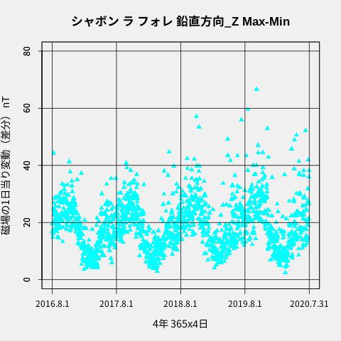 f:id:yoshihide-sugiura:20200825013951p:plain