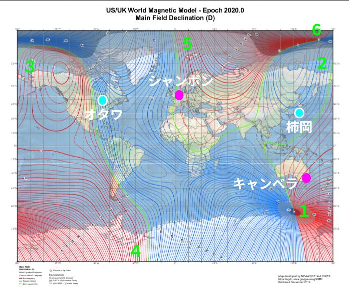 f:id:yoshihide-sugiura:20200825132712p:plain