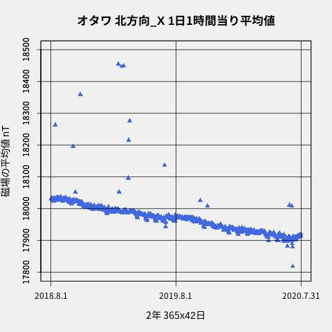 f:id:yoshihide-sugiura:20200825133313p:plain