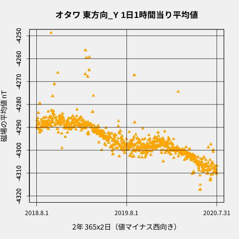f:id:yoshihide-sugiura:20200825133340p:plain