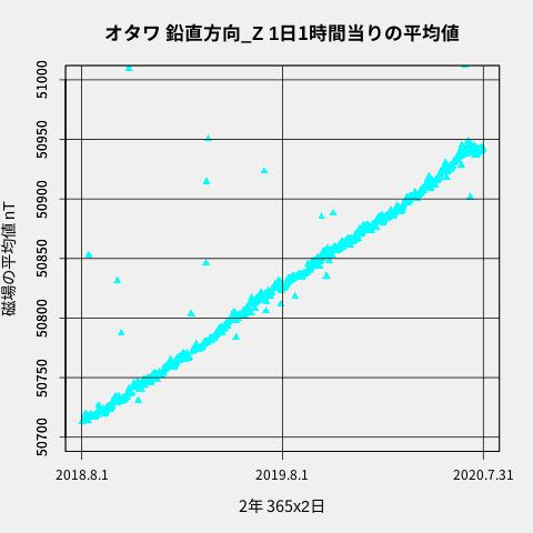 f:id:yoshihide-sugiura:20200825133404p:plain