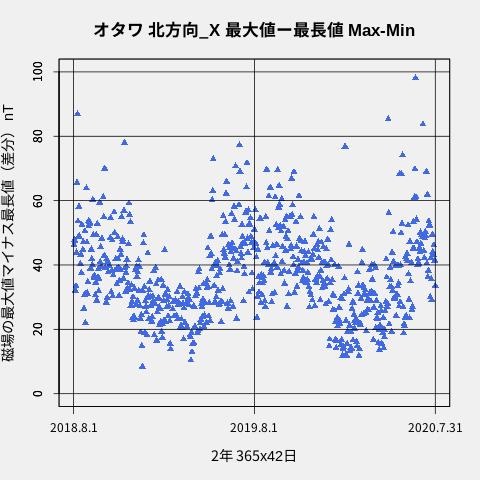 f:id:yoshihide-sugiura:20200825222707p:plain