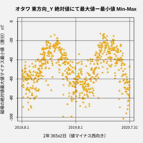 f:id:yoshihide-sugiura:20200825222738p:plain
