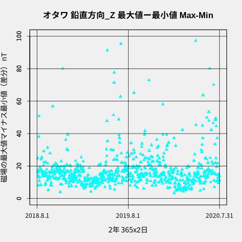 f:id:yoshihide-sugiura:20200825222805p:plain