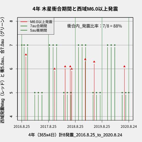 f:id:yoshihide-sugiura:20200826002849p:plain