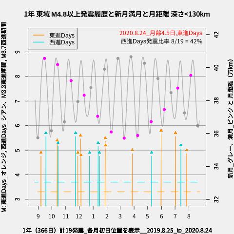 f:id:yoshihide-sugiura:20200826002910p:plain