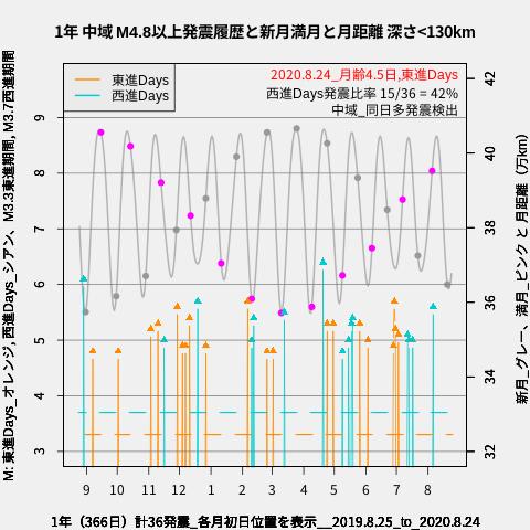 f:id:yoshihide-sugiura:20200826002948p:plain