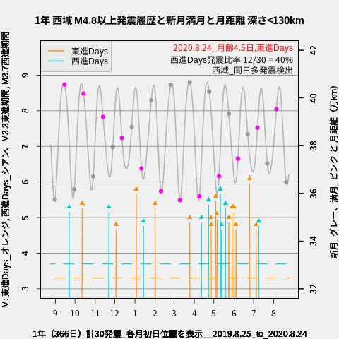 f:id:yoshihide-sugiura:20200826003037p:plain
