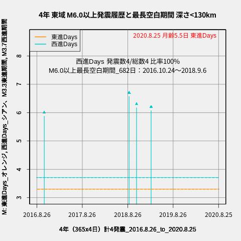 f:id:yoshihide-sugiura:20200827002333p:plain