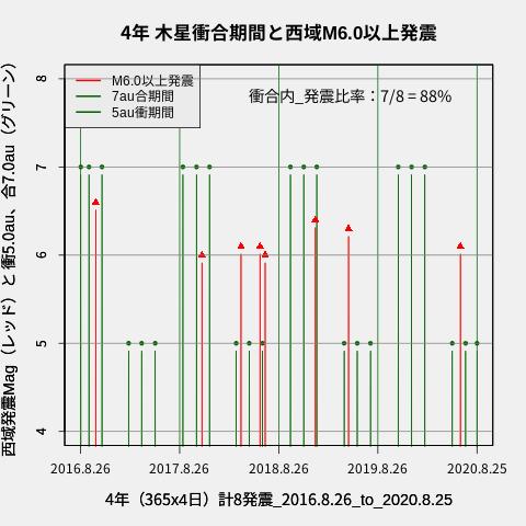 f:id:yoshihide-sugiura:20200827002351p:plain