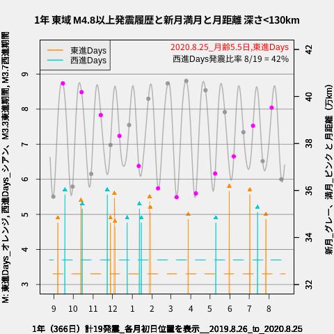 f:id:yoshihide-sugiura:20200827002412p:plain