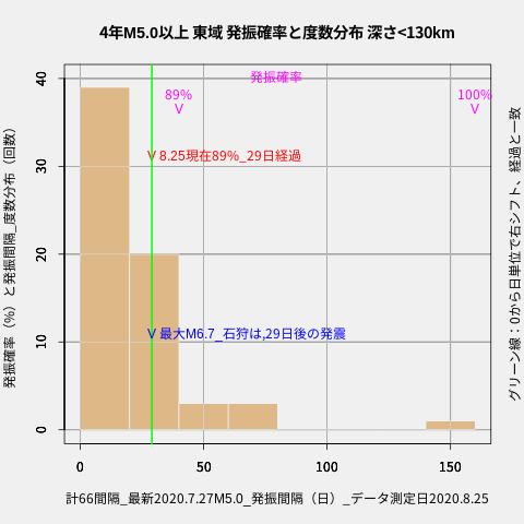 f:id:yoshihide-sugiura:20200827002429p:plain