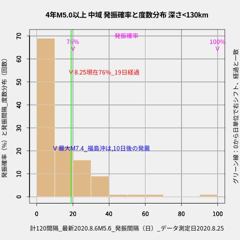 f:id:yoshihide-sugiura:20200827002510p:plain