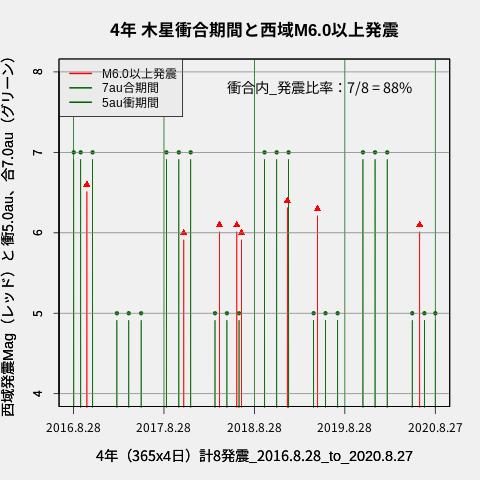 f:id:yoshihide-sugiura:20200829044131p:plain