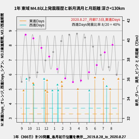 f:id:yoshihide-sugiura:20200829044150p:plain