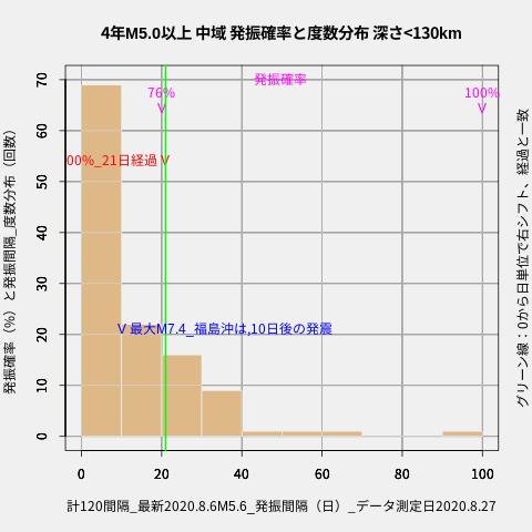 f:id:yoshihide-sugiura:20200829044448p:plain