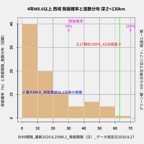f:id:yoshihide-sugiura:20200829044529p:plain