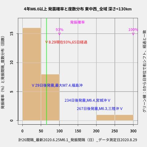f:id:yoshihide-sugiura:20200831003712p:plain