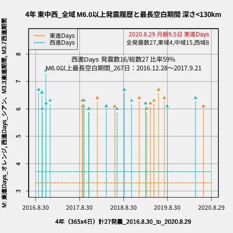 f:id:yoshihide-sugiura:20200831003732p:plain