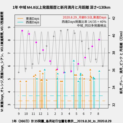 f:id:yoshihide-sugiura:20200831003945p:plain