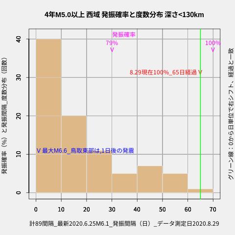f:id:yoshihide-sugiura:20200831004051p:plain