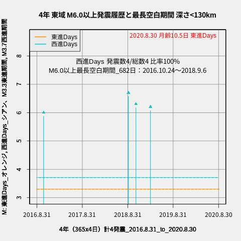 f:id:yoshihide-sugiura:20200901001957p:plain