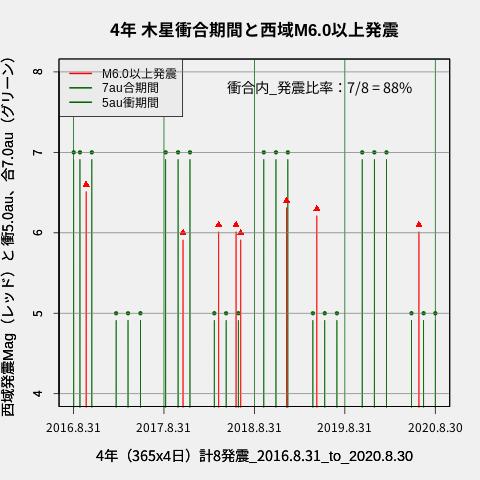 f:id:yoshihide-sugiura:20200901002014p:plain