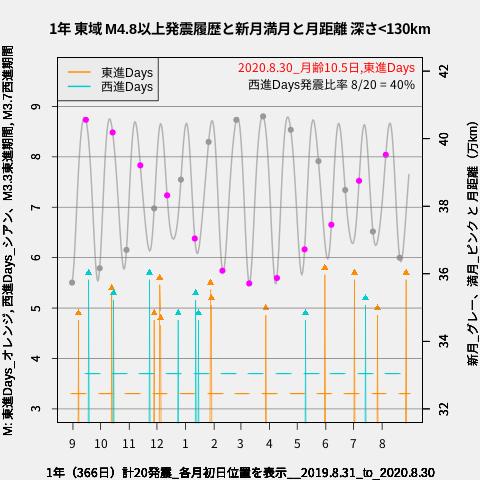 f:id:yoshihide-sugiura:20200901002033p:plain