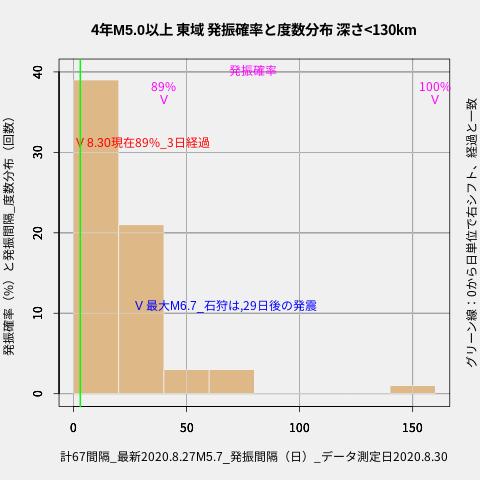 f:id:yoshihide-sugiura:20200901002050p:plain