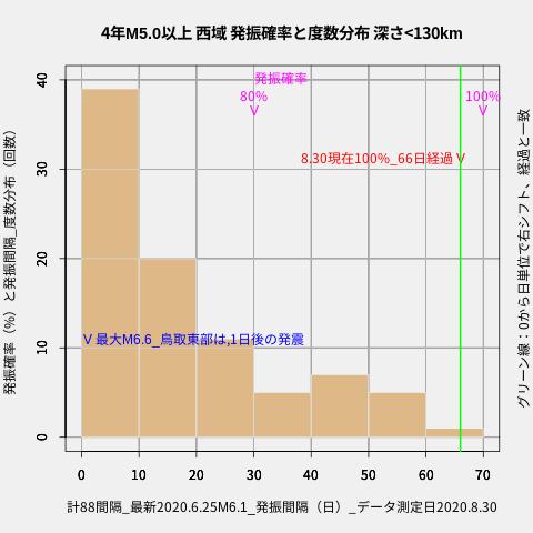 f:id:yoshihide-sugiura:20200901002222p:plain