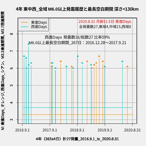 f:id:yoshihide-sugiura:20200902031431p:plain