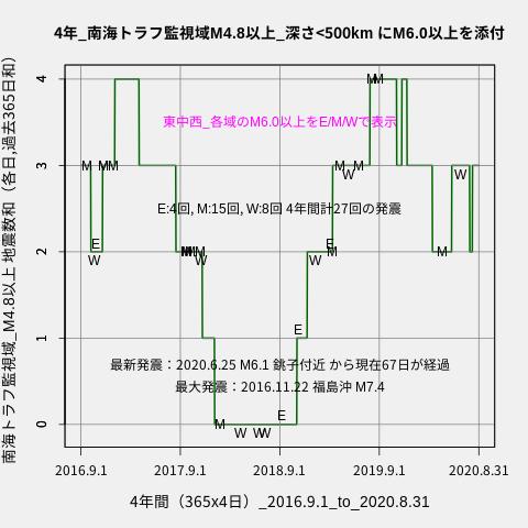 f:id:yoshihide-sugiura:20200902031451p:plain