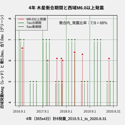 f:id:yoshihide-sugiura:20200902031532p:plain