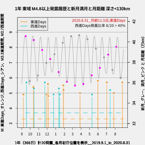 f:id:yoshihide-sugiura:20200902031553p:plain